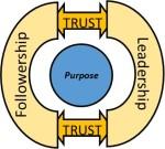 trust graphic